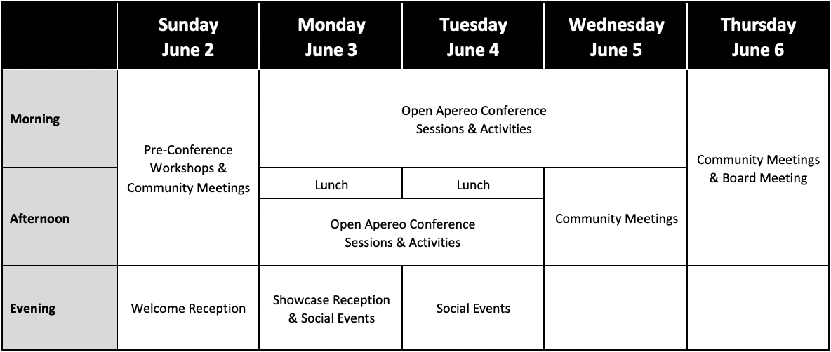 Open Apereo 2019 Schedule At-a-Glance: Sunday (6/02) - Pre-Conferences Workshops & Welcome Reception | Monday (6/03) - Open Apereo Conference Sessions & Activities; Showcase Reception; Social Events | Tuesday (6/04) - Open Apereo Conference Sessions & Activities; Social Events | Wednesday (6/05) - Open Apereo Conference Sessions & Activities; Community Meetings | Thursday (6/06) - Community Meetings & Board Meeting